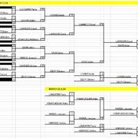 tournoi-23-01-2018-3