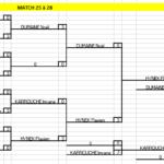 tournoi-2021-10-05-tableau-04